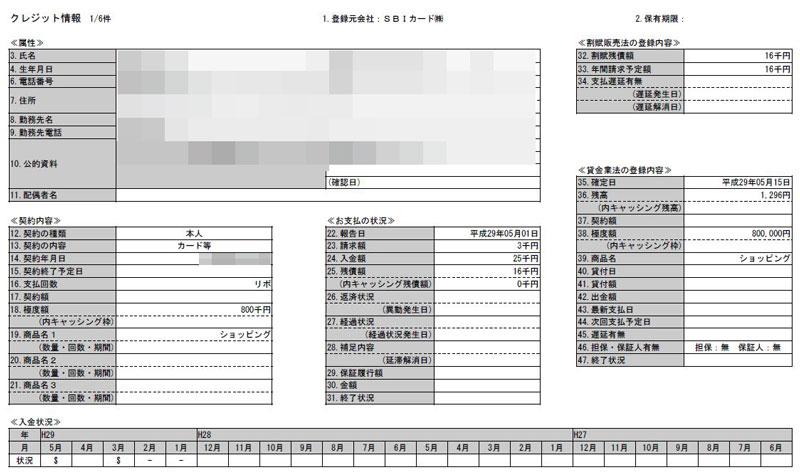 SBIカードクレジット情報